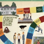 Ferris Bueller's Day Off – The Board Game 1