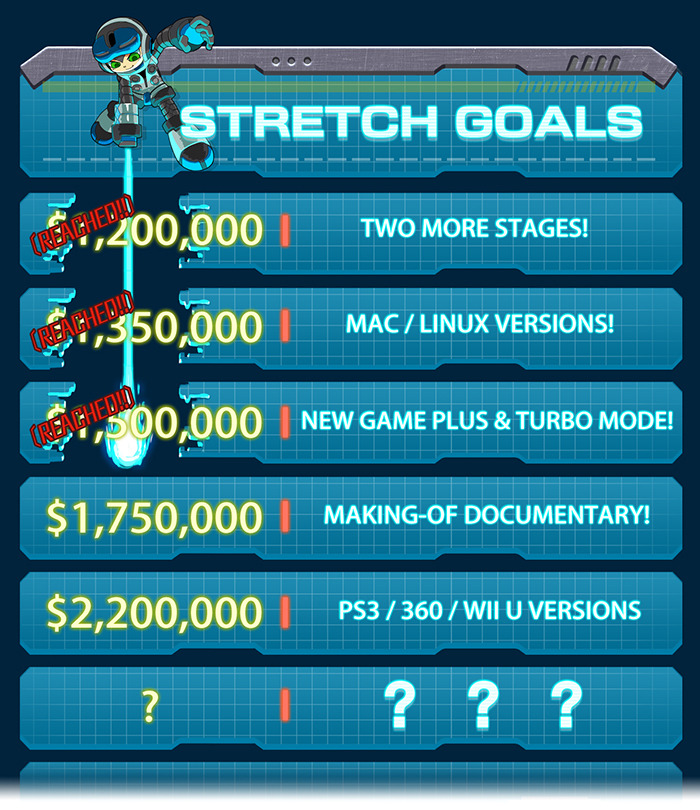 Stretch Goals Mighty No. 9